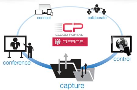 Cloud Portal Office Graphic